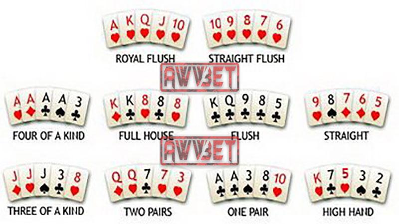 Cara Paling Tepat Untuk Memenangi Permainan Poker Online
