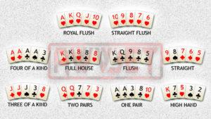 Panduan Lengkap Permainan Poker Online Indonesia