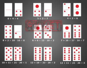 Panduan Permainan Adu Q Lengkap Dan Terpercaya